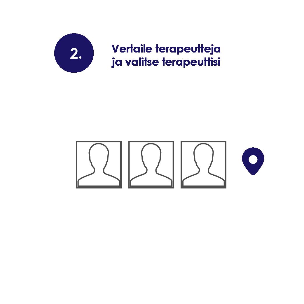 2. Vertaile terapeutteja ja valitse terapeuttisi